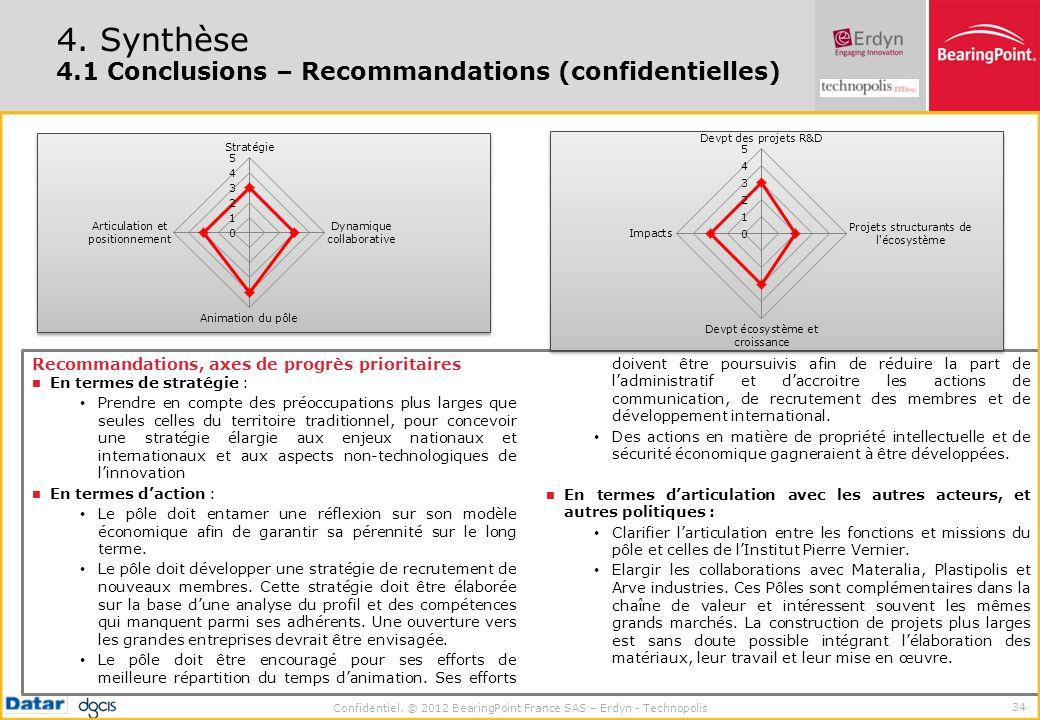 Confidentiel. © 2012 BearingPoint France SAS – Erdyn - Technopolis 34 4. Synthèse 4.1 Conclusions – Recommandations (confidentielles) Recommandations,