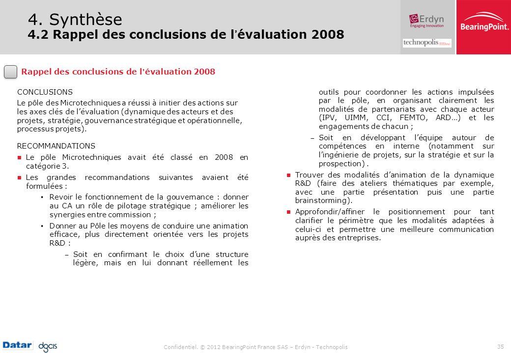 Confidentiel. © 2012 BearingPoint France SAS – Erdyn - Technopolis 35 CONCLUSIONS Le pôle des Microtechniques a réussi à initier des actions sur les a