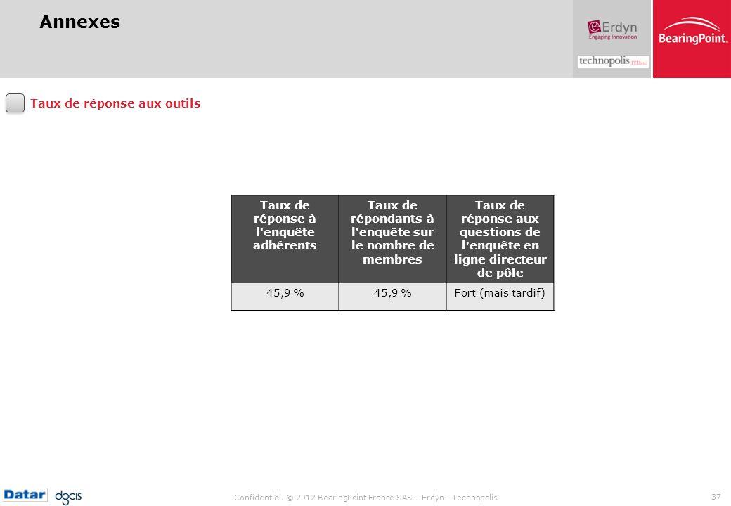 Confidentiel. © 2012 BearingPoint France SAS – Erdyn - Technopolis 37 Annexes Taux de réponse aux outils Taux de réponse à lenquête adhérents Taux de