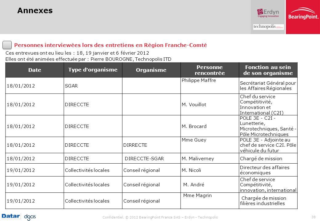 Confidentiel. © 2012 BearingPoint France SAS – Erdyn - Technopolis 38 Annexes Ces entrevues ont eu lieu les : 18, 19 janvier et 6 février 2012 Elles o