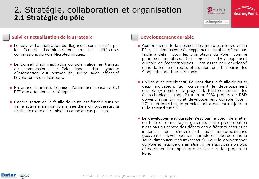 Confidentiel. © 2012 BearingPoint France SAS – Erdyn - Technopolis 5 2. Stratégie, collaboration et organisation 2.1 Stratégie du pôle Développement d