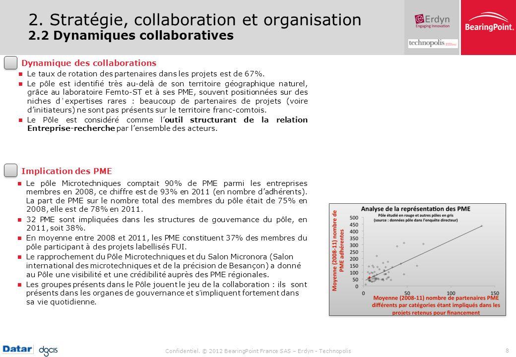 Confidentiel. © 2012 BearingPoint France SAS – Erdyn - Technopolis 8 2. Stratégie, collaboration et organisation 2.2 Dynamiques collaboratives Le taux