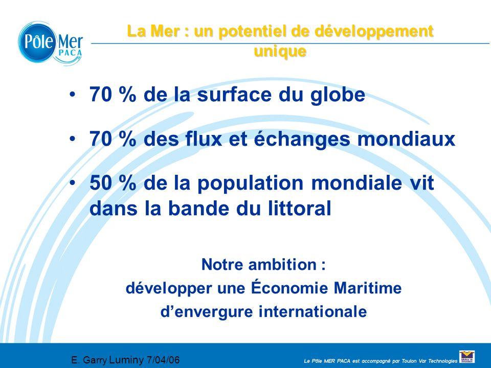 Conseil Régional 2005 02 11 Connaissance, maîtrise et sécurité de l environnement marin et des systèmes navals 13 LE PÔLE MER Le pôle Mer Paca et le 7ème PCRD
