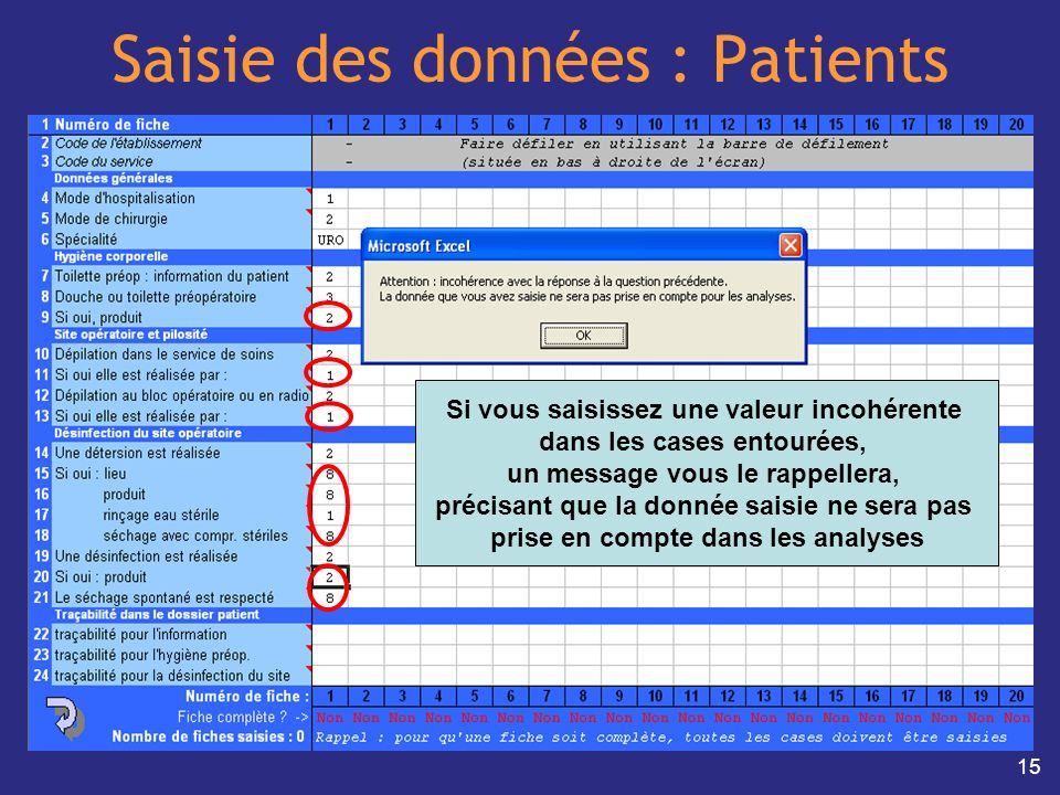 15 Saisie des données : Patients Si vous saisissez une valeur incohérente dans les cases entourées, un message vous le rappellera, précisant que la do
