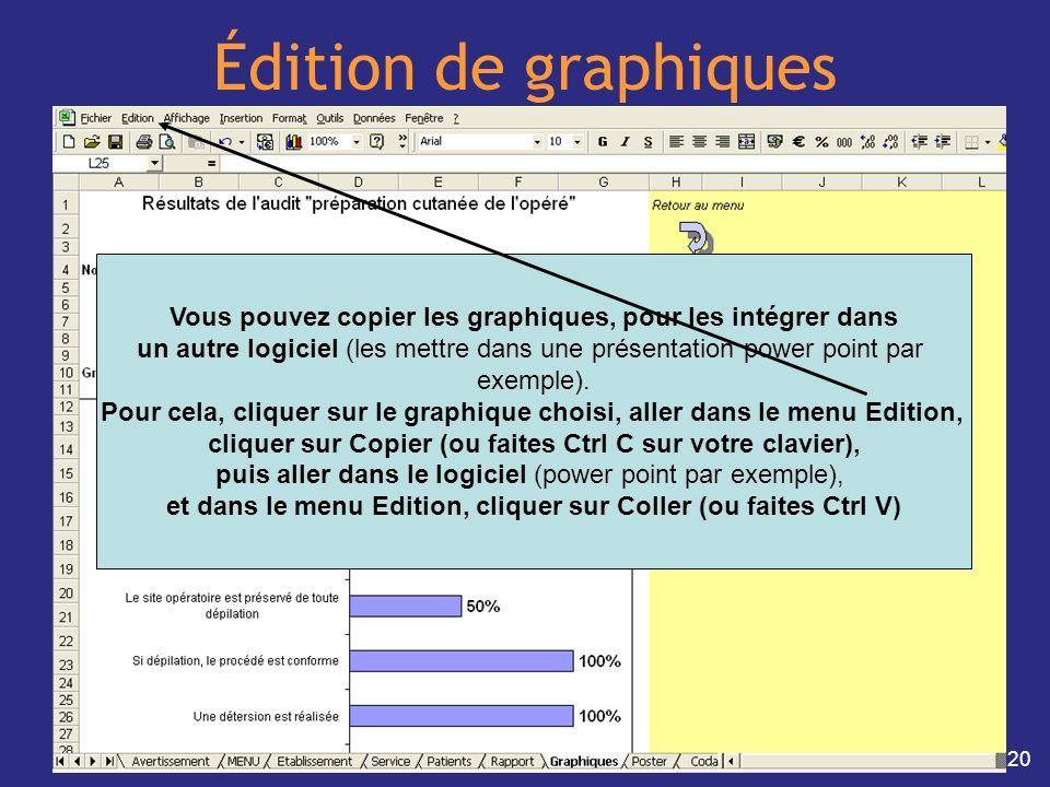 20 Édition de graphiques Vous pouvez copier les graphiques, pour les intégrer dans un autre logiciel (les mettre dans une présentation power point par