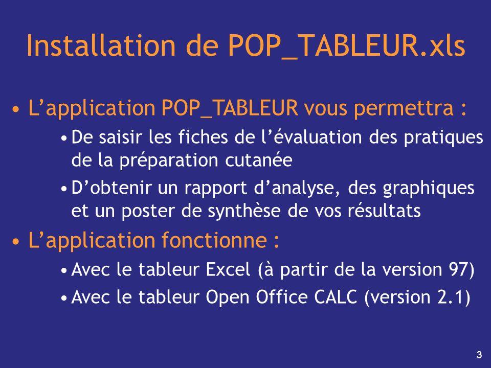 3 Installation de POP_TABLEUR.xls Lapplication POP_TABLEUR vous permettra : De saisir les fiches de lévaluation des pratiques de la préparation cutané