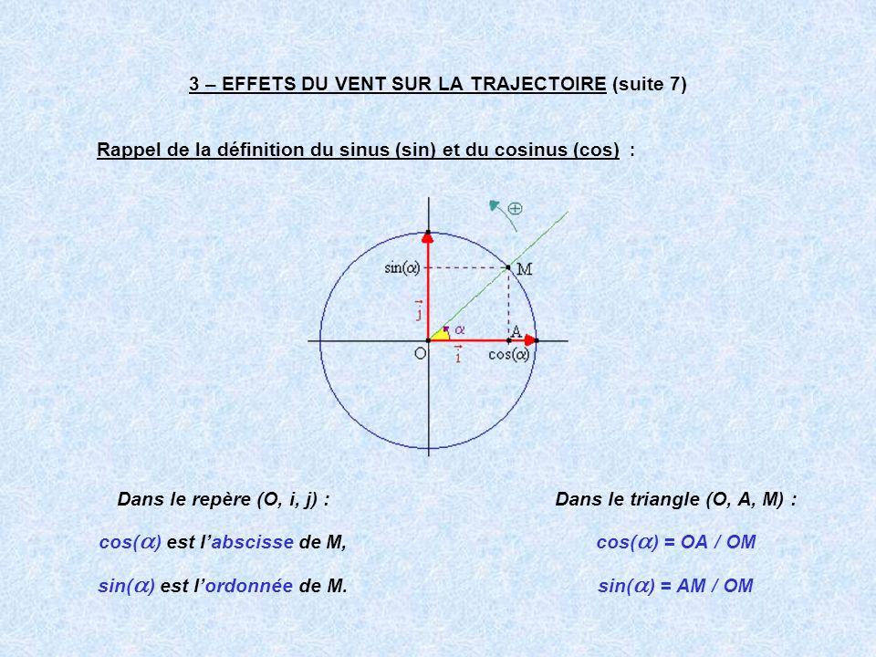 3 – EFFETS DU VENT SUR LA TRAJECTOIRE (suite 5) Approche trigonométrique : Rappel : Facteur de base (Fb) : Fb = 60 / Vp Exemple : Si Vp = 60 km/h alors Fb = 60 / 60 = 1 Formule de la dérive (X) : X = Fb * Vt Où Vt = Vw * sin( a ) Notation : Vt : vent traversier, Vw : vent réel, a : angle au vent.