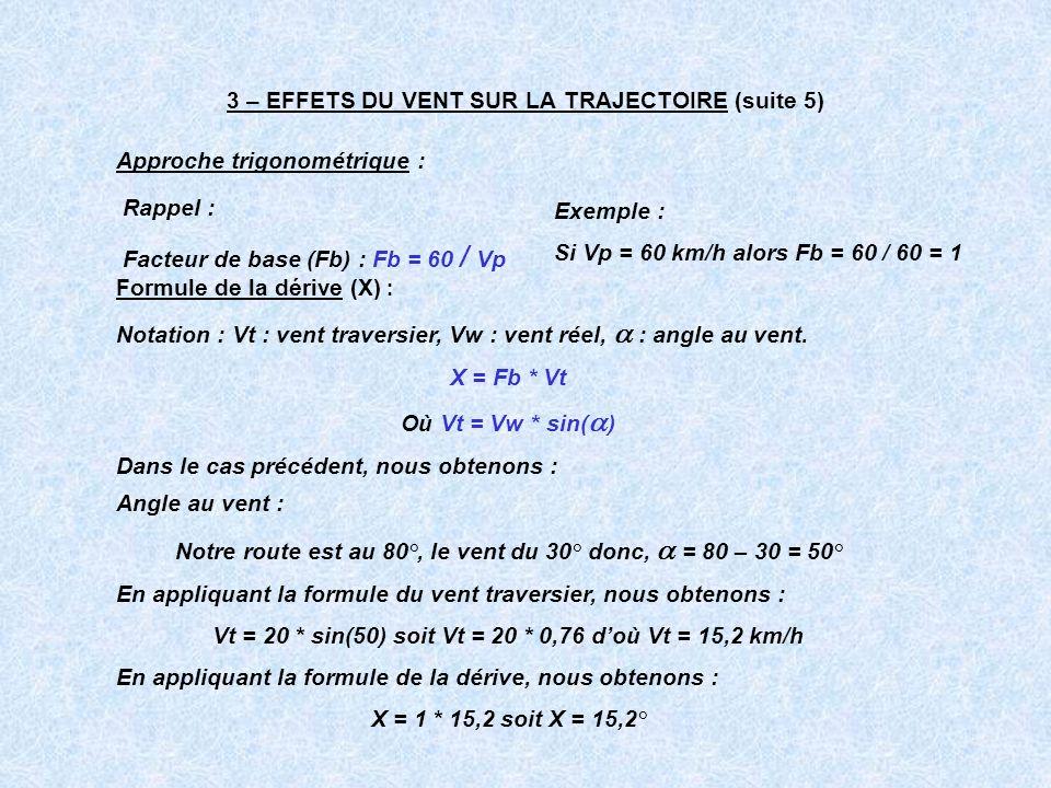 3 – EFFETS DU VENT SUR LA TRAJECTOIRE (suite 6) Vitesse Sol (Vs) : Où Ve = Vw * cos( a ) Vs = Vp - Ve Notation : Ve : vent effectif, Vw : vent réel, a : angle au vent.