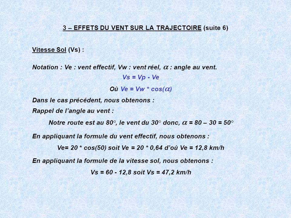 3 – EFFETS DU VENT SUR LA TRAJECTOIRE (suite 6) Vitesse Sol (Vs) : Où Ve = Vw * cos( a ) Vs = Vp - Ve Notation : Ve : vent effectif, Vw : vent réel, a