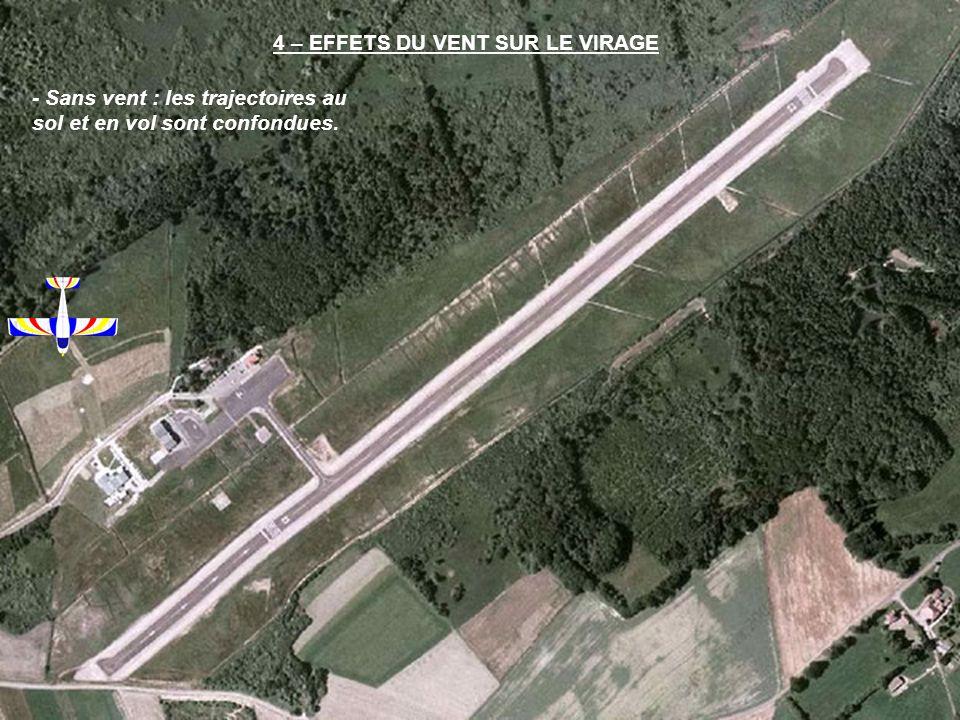 4 – EFFETS DU VENT SUR LE VIRAGE - Sans vent : les trajectoires au sol et en vol sont confondues.