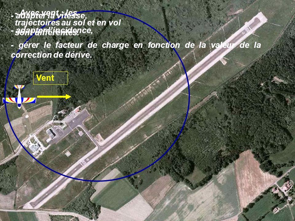 - Avec vent : les trajectoires au sol et en vol sont différentes. - adapter la vitesse, - adapter lincidence, - gérer le facteur de charge en fonction