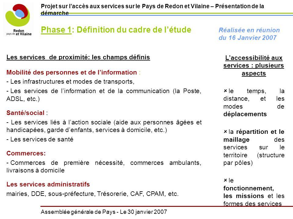 Projet sur laccès aux services sur le Pays de Redon et Vilaine – Présentation de la démarche Phase 1: Définition du cadre de létude Les services de pr