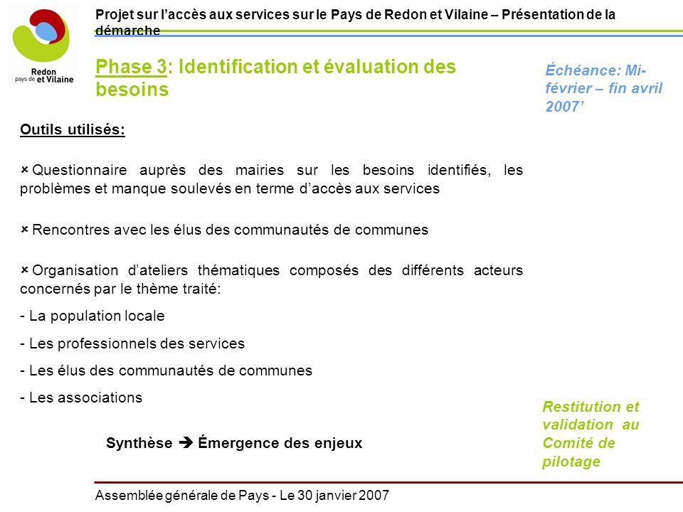 Projet sur laccès aux services sur le Pays de Redon et Vilaine – Présentation de la démarche Phase 3: Identification et évaluation des besoins Échéanc