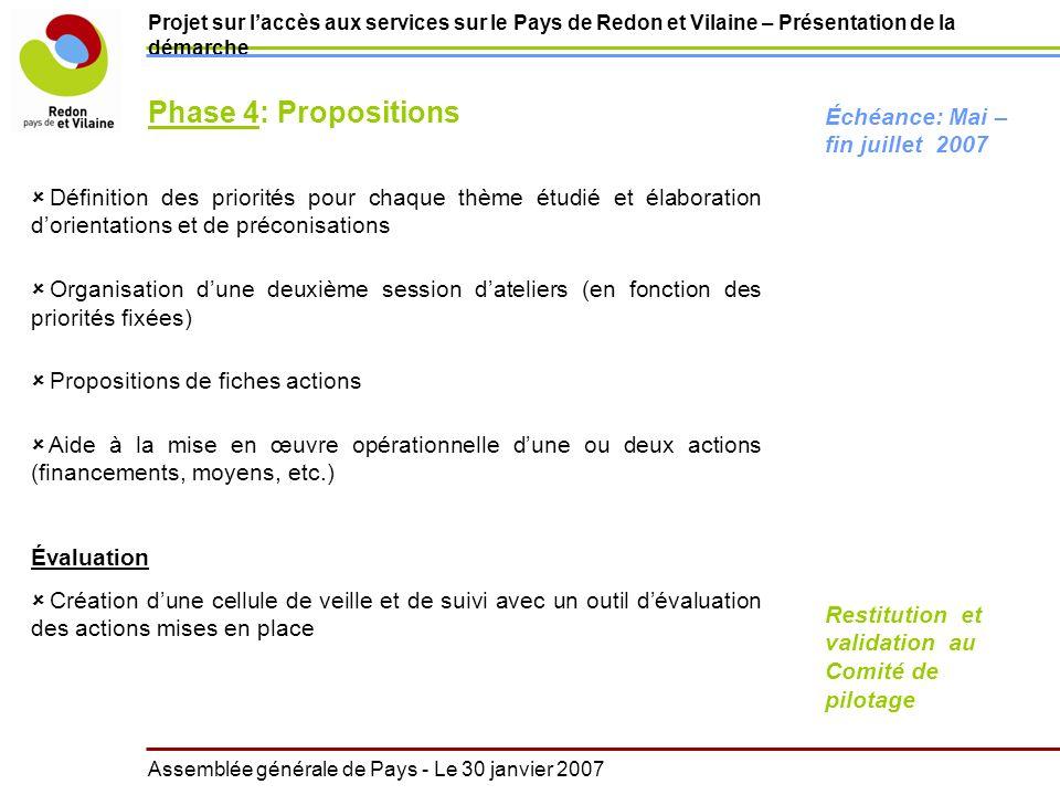 Projet sur laccès aux services sur le Pays de Redon et Vilaine – Présentation de la démarche Définition des priorités pour chaque thème étudié et élab
