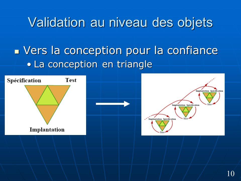 10 Validation au niveau des objets Vers la conception pour la confiance Vers la conception pour la confiance La conception en triangleLa conception en triangle