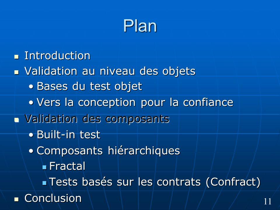 11 Plan Introduction Introduction Validation au niveau des objets Validation au niveau des objets Bases du test objetBases du test objet Vers la conception pour la confianceVers la conception pour la confiance Validation des composants Validation des composants Built-in testBuilt-in test Composants hiérarchiquesComposants hiérarchiques Fractal Fractal Tests basés sur les contrats (Confract) Tests basés sur les contrats (Confract) Conclusion Conclusion