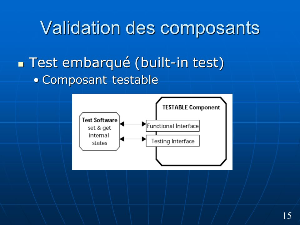 15 Validation des composants Test embarqué (built-in test) Test embarqué (built-in test) Composant testableComposant testable