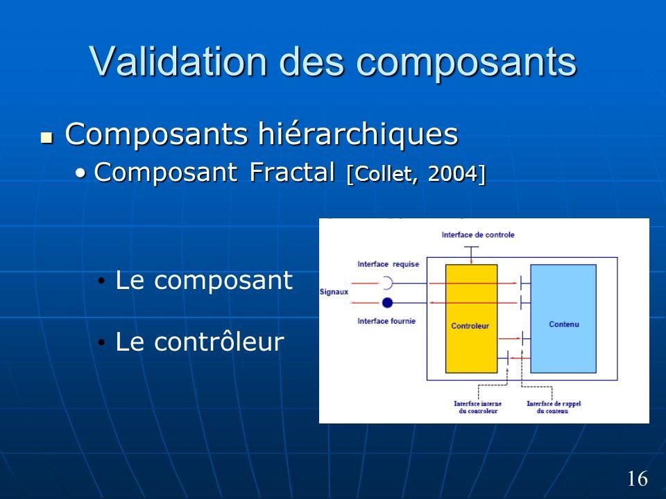 16 Validation des composants Le composant Le contrôleur Composants hiérarchiques Composants hiérarchiques Composant Fractal [Collet, 2004]Composant Fractal [Collet, 2004]