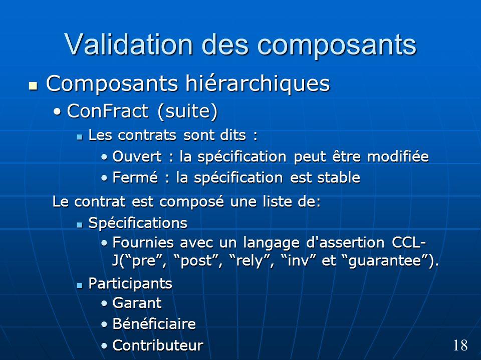 18 Validation des composants Composants hiérarchiques Composants hiérarchiques ConFract (suite)ConFract (suite) Les contrats sont dits : Les contrats sont dits : Ouvert : la spécification peut être modifiéeOuvert : la spécification peut être modifiée Fermé : la spécification est stableFermé : la spécification est stable Le contrat est composé une liste de: Spécifications Spécifications Fournies avec un langage d assertion CCL- J(pre, post, rely, inv et guarantee).Fournies avec un langage d assertion CCL- J(pre, post, rely, inv et guarantee).