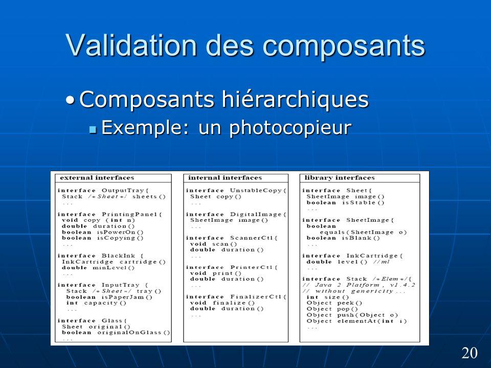 20 Validation des composants Composants hiérarchiquesComposants hiérarchiques Exemple: un photocopieur Exemple: un photocopieur