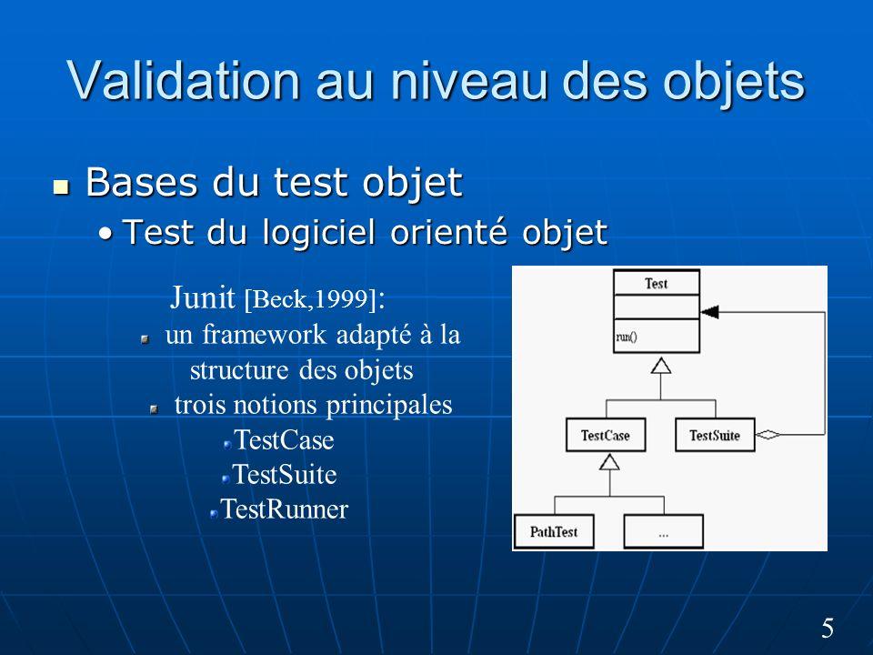 5 Validation au niveau des objets Bases du test objet Bases du test objet Test du logiciel orienté objetTest du logiciel orienté objet Junit [Beck,1999] : un framework adapté à la structure des objets trois notions principales TestCase TestSuite TestRunner