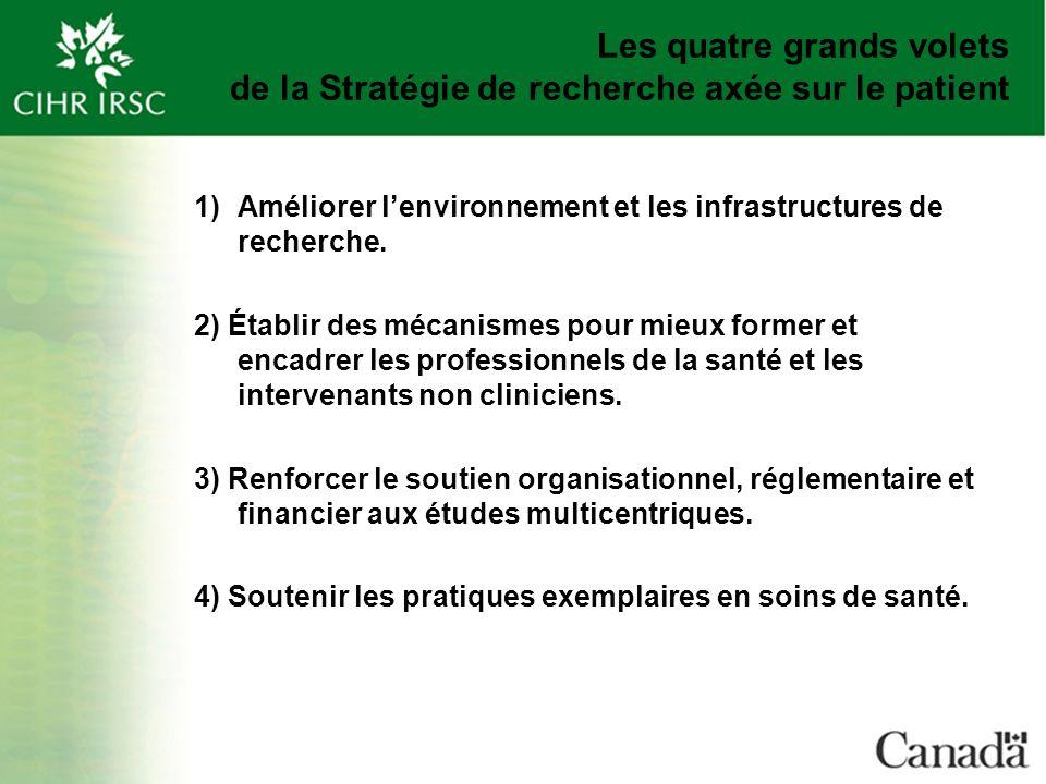 Les quatre grands volets de la Stratégie de recherche axée sur le patient 1)Améliorer lenvironnement et les infrastructures de recherche.