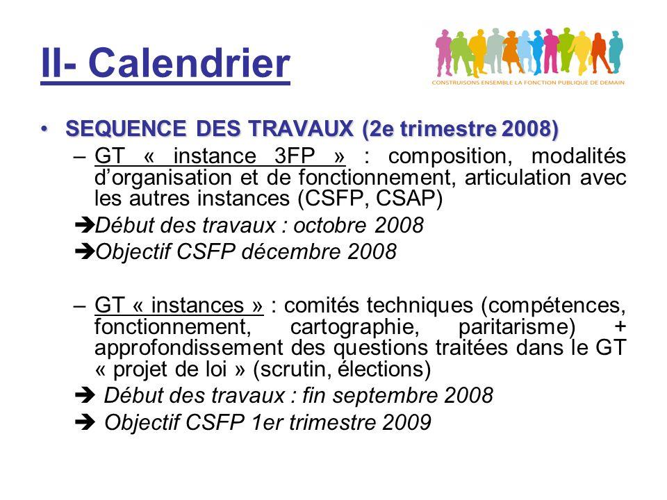 II- Calendrier SEQUENCE DES TRAVAUX (2e trimestre 2008)SEQUENCE DES TRAVAUX (2e trimestre 2008) –GT « instance 3FP » : composition, modalités dorganisation et de fonctionnement, articulation avec les autres instances (CSFP, CSAP) Début des travaux : octobre 2008 Objectif CSFP décembre 2008 –GT « instances » : comités techniques (compétences, fonctionnement, cartographie, paritarisme) + approfondissement des questions traitées dans le GT « projet de loi » (scrutin, élections) Début des travaux : fin septembre 2008 Objectif CSFP 1er trimestre 2009
