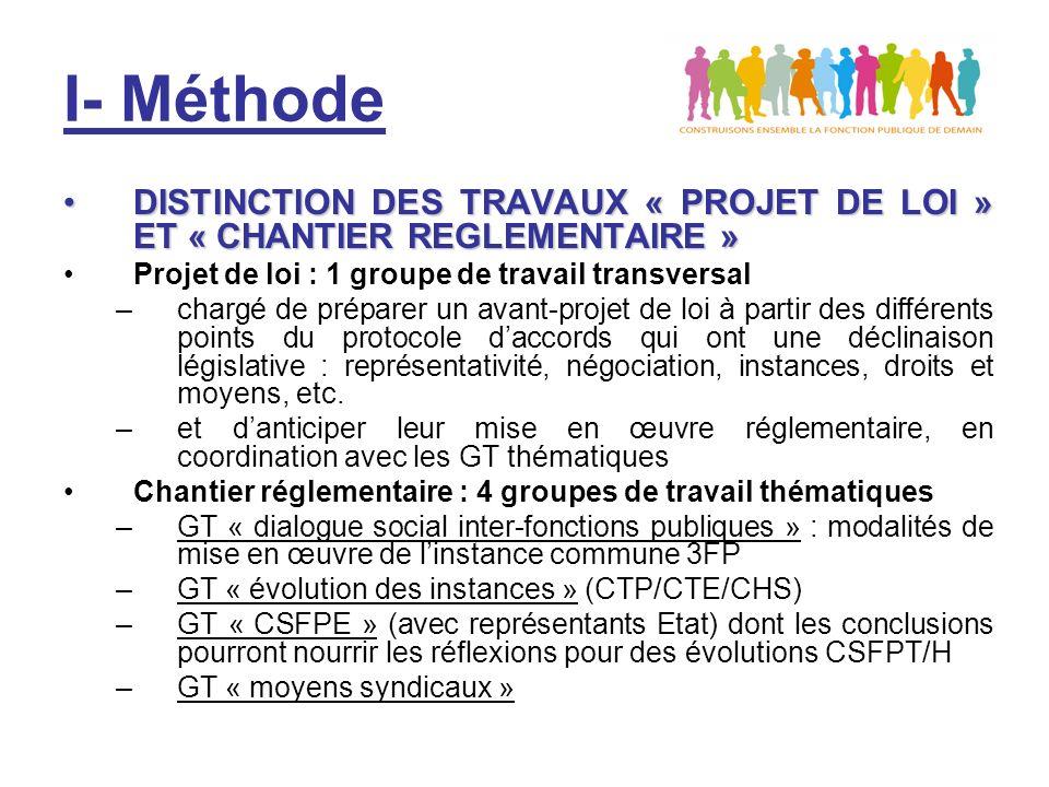 I- Méthode DISTINCTION DES TRAVAUX « PROJET DE LOI » ET « CHANTIER REGLEMENTAIRE »DISTINCTION DES TRAVAUX « PROJET DE LOI » ET « CHANTIER REGLEMENTAIRE » Projet de loi : 1 groupe de travail transversal –chargé de préparer un avant-projet de loi à partir des différents points du protocole daccords qui ont une déclinaison législative : représentativité, négociation, instances, droits et moyens, etc.