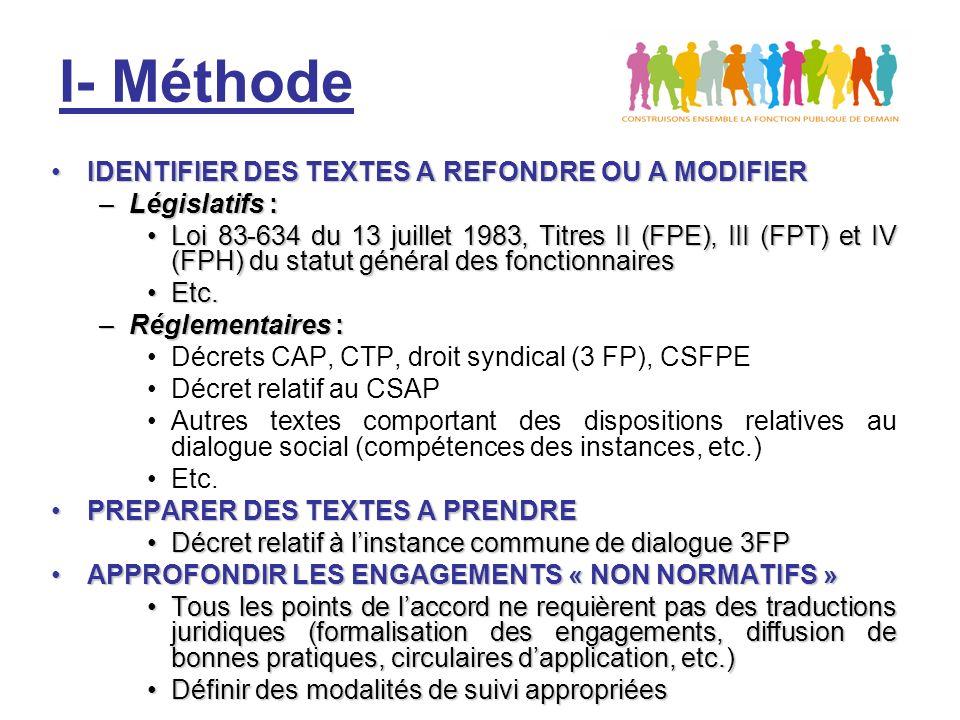 I- Méthode IDENTIFIER DES TEXTES A REFONDRE OU A MODIFIERIDENTIFIER DES TEXTES A REFONDRE OU A MODIFIER –Législatifs : Loi 83-634 du 13 juillet 1983, Titres II (FPE), III (FPT) et IV (FPH) du statut général des fonctionnairesLoi 83-634 du 13 juillet 1983, Titres II (FPE), III (FPT) et IV (FPH) du statut général des fonctionnaires Etc.Etc.
