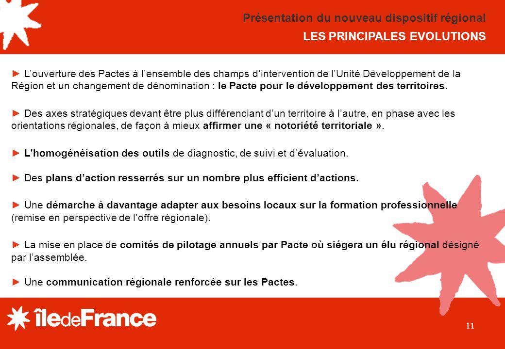 11 Louverture des Pactes à lensemble des champs dintervention de lUnité Développement de la Région et un changement de dénomination : le Pacte pour le développement des territoires.