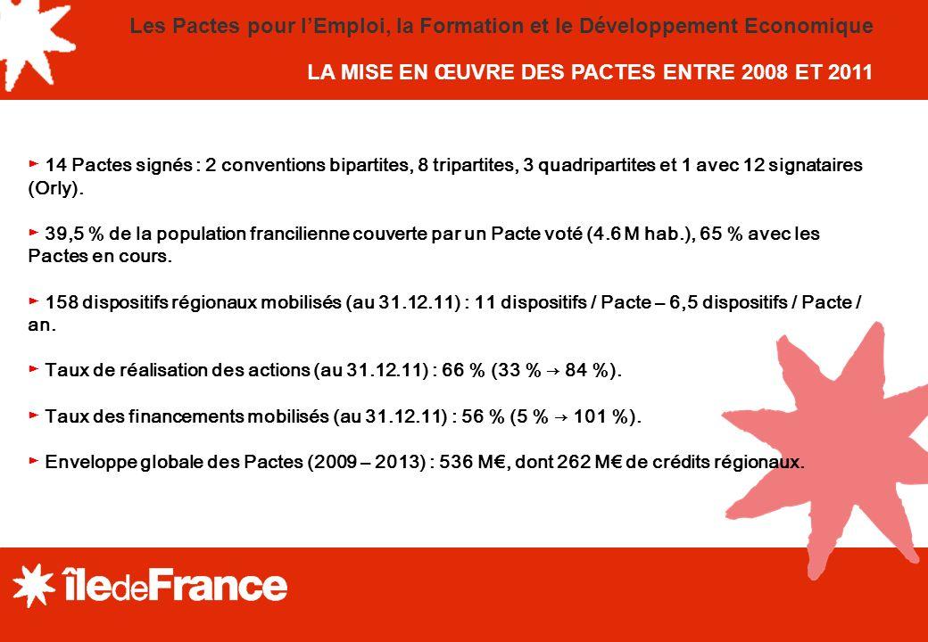 14 Pactes signés : 2 conventions bipartites, 8 tripartites, 3 quadripartites et 1 avec 12 signataires (Orly).