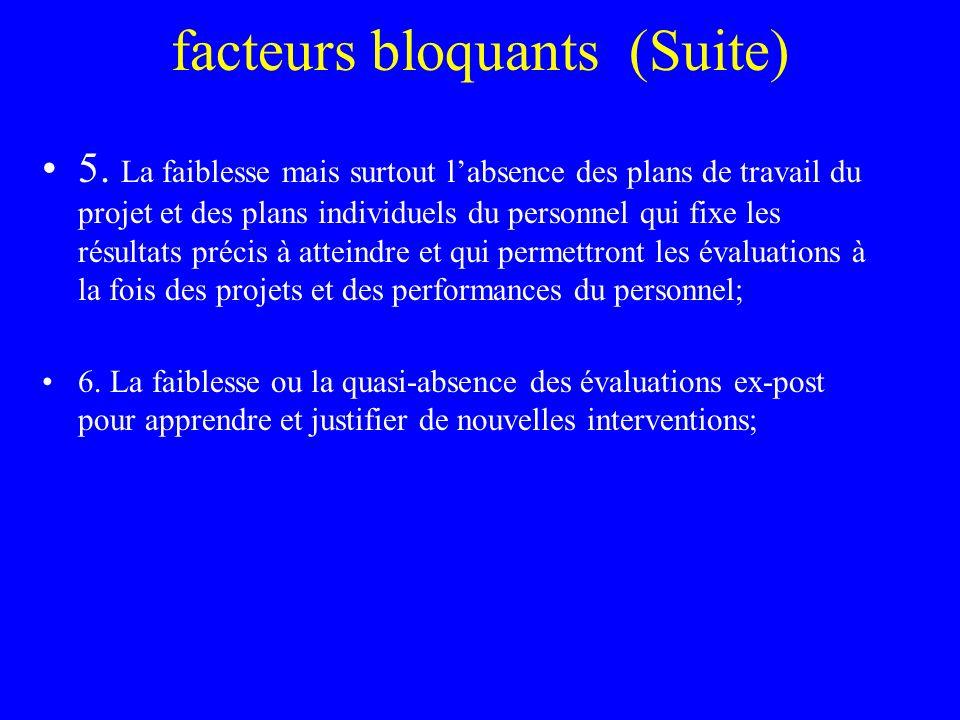 facteurs bloquants (Suite) 5.