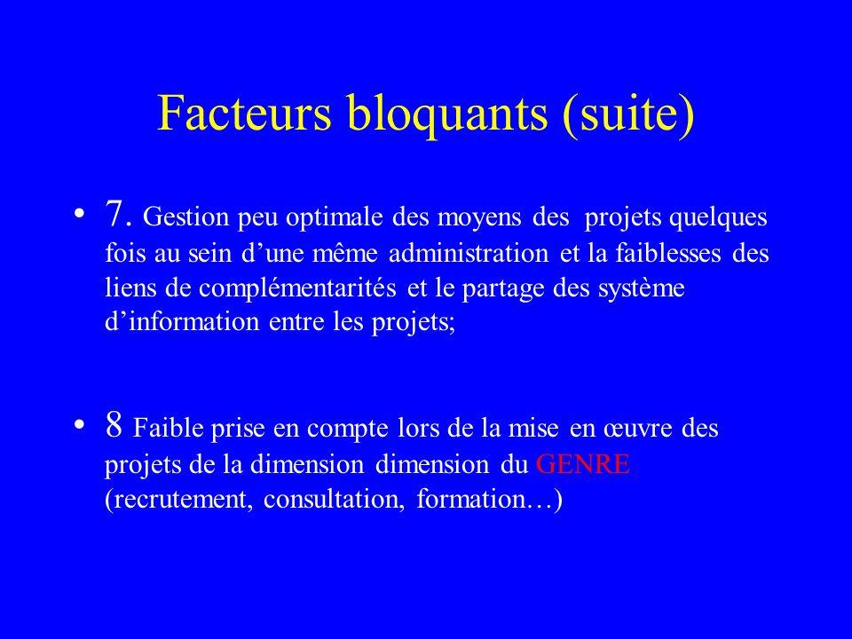 Facteurs bloquants (suite) 7. Gestion peu optimale des moyens des projets quelques fois au sein dune même administration et la faiblesses des liens de