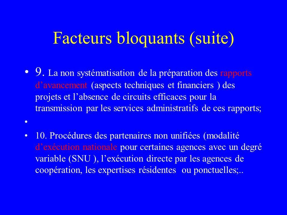 Facteurs bloquants (suite) 9. La non systématisation de la préparation des rapports davancement (aspects techniques et financiers ) des projets et lab