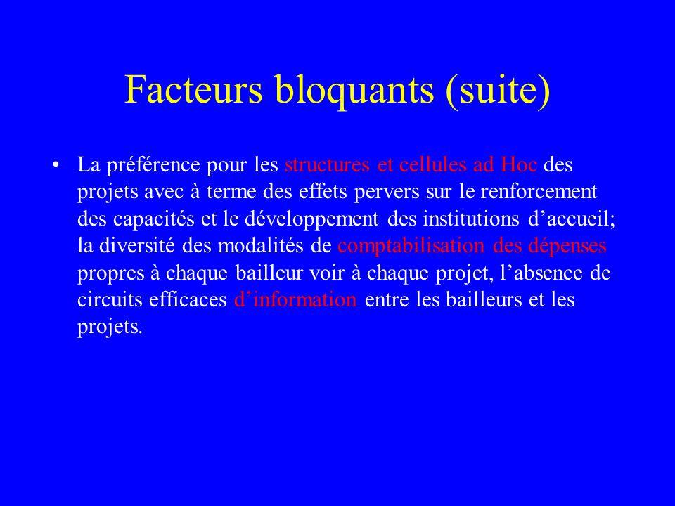 Facteurs bloquants (suite) La préférence pour les structures et cellules ad Hoc des projets avec à terme des effets pervers sur le renforcement des ca