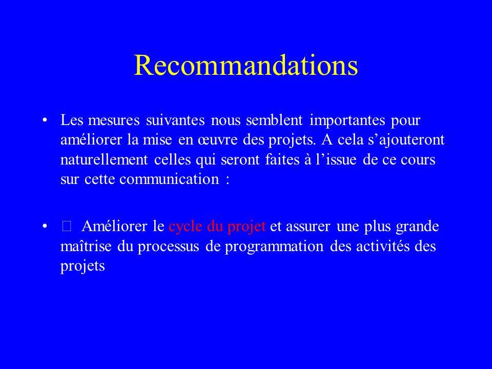 Recommandations Les mesures suivantes nous semblent importantes pour améliorer la mise en œuvre des projets. A cela sajouteront naturellement celles q