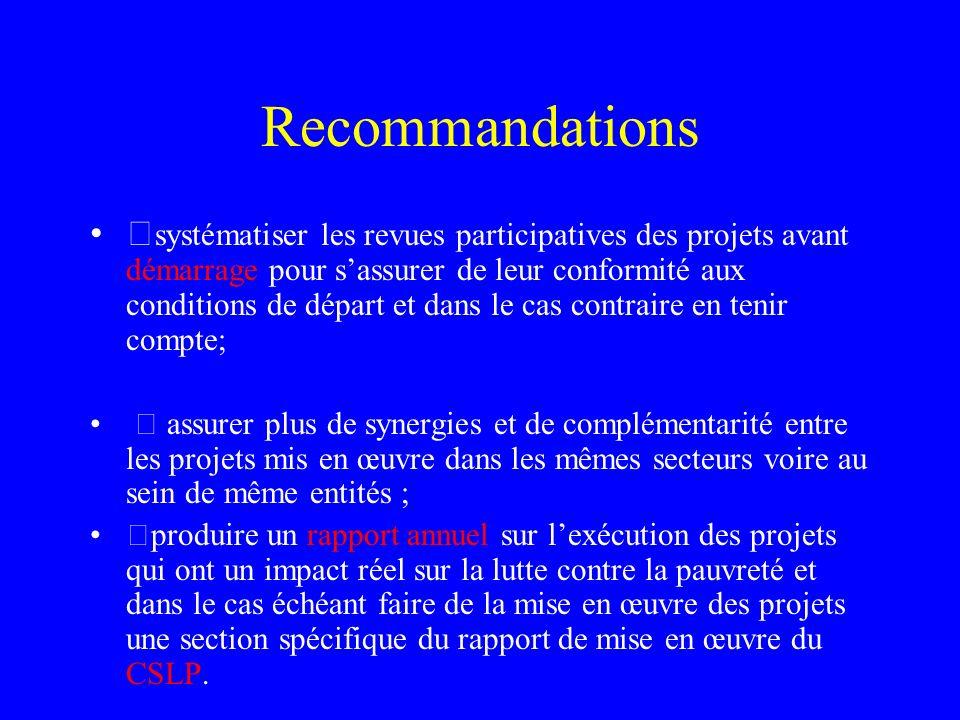 Recommandations  systématiser les revues participatives des projets avant démarrage pour sassurer de leur conformité aux conditions de départ et dans le cas contraire en tenir compte;  assurer plus de synergies et de complémentarité entre les projets mis en œuvre dans les mêmes secteurs voire au sein de même entités ; produire un rapport annuel sur lexécution des projets qui ont un impact réel sur la lutte contre la pauvreté et dans le cas échéant faire de la mise en œuvre des projets une section spécifique du rapport de mise en œuvre du CSLP.