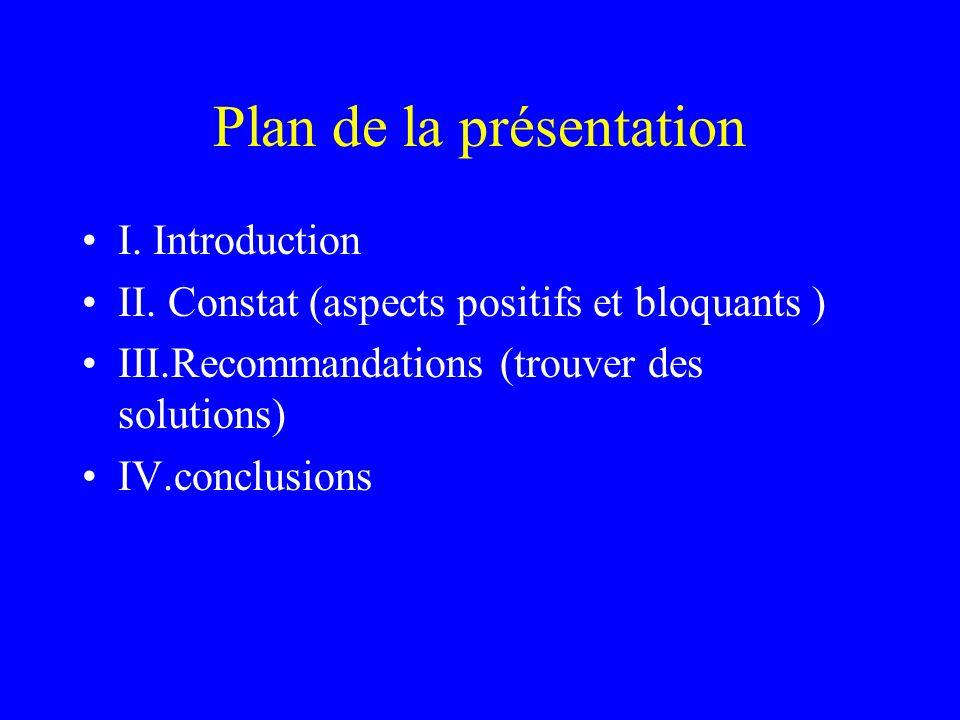 Plan de la présentation I. Introduction II.