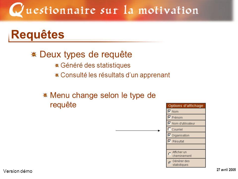 27 avril 2005 Version démo Requêtes Deux types de requête Généré des statistiques Consulté les résultats dun apprenant Menu change selon le type de requête