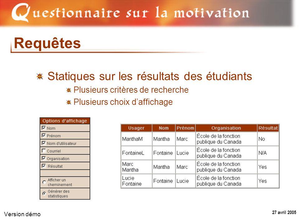 27 avril 2005 Version démo Requêtes Statiques sur les résultats des étudiants Plusieurs critères de recherche Plusieurs choix daffichage
