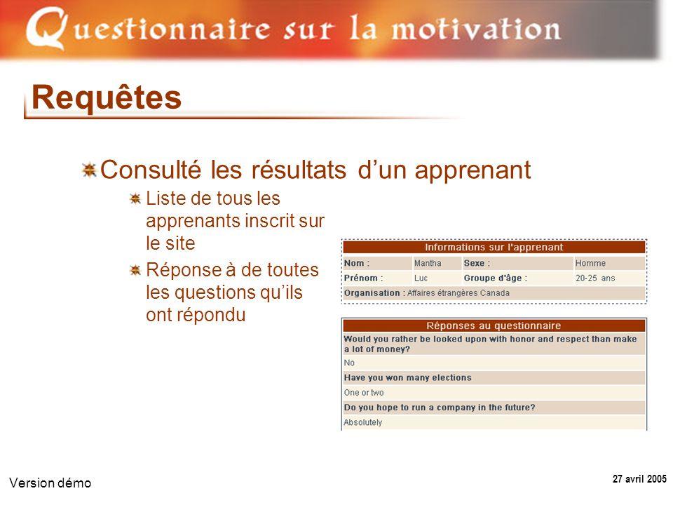 27 avril 2005 Version démo Requêtes Liste de tous les apprenants inscrit sur le site Réponse à de toutes les questions quils ont répondu Consulté les résultats dun apprenant