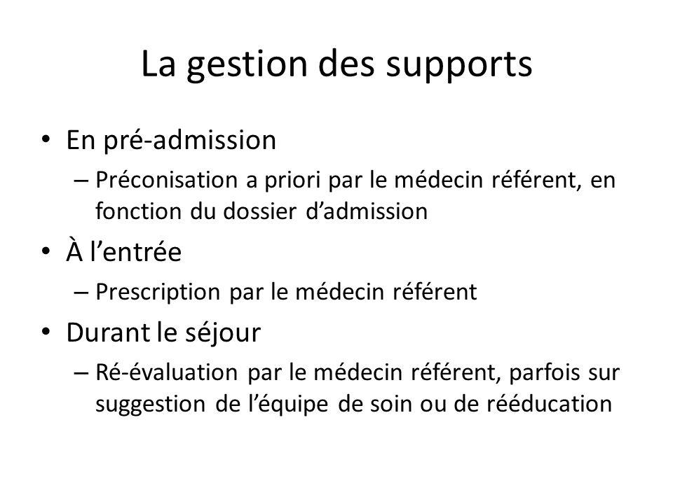 La gestion des supports En pré-admission – Préconisation a priori par le médecin référent, en fonction du dossier dadmission À lentrée – Prescription