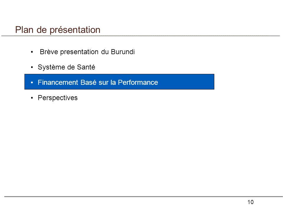 10 Plan de présentation Brève presentation du Burundi Système de Santé Financement Basé sur la Performance Perspectives