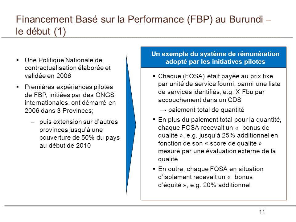 11 Financement Basé sur la Performance (FBP) au Burundi – le début (1) Une Politique Nationale de contractualisation élaborée et validée en 2006 Premières expériences pilotes de FBP, initiées par des ONGS internationales, ont démarré en 2006 dans 3 Provinces; –puis extension sur dautres provinces jusquà une couverture de 50% du pays au début de 2010 Un exemple du système de rémunération adopté par les initiatives pilotes Chaque (FOSA) était payée au prix fixe par unité de service fourni, parmi une liste de services identifiés, e.g.
