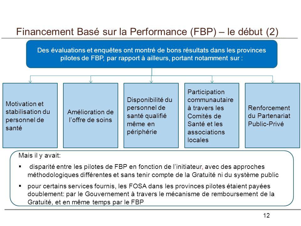 12 Financement Basé sur la Performance (FBP) – le début (2) Des évaluations et enquêtes ont montré de bons résultats dans les provinces pilotes de FBP