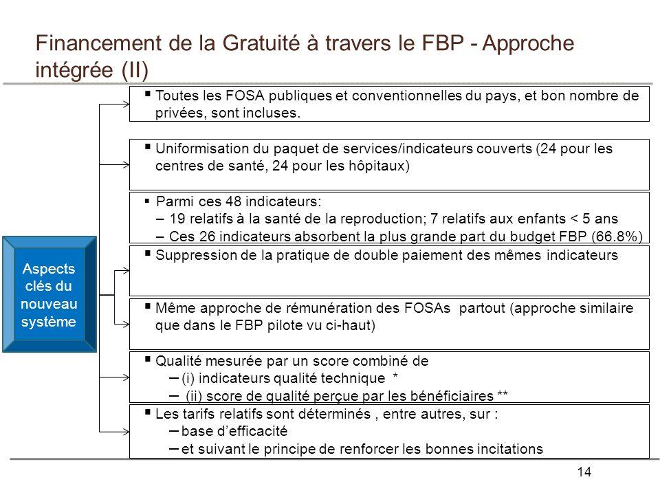 14 Financement de la Gratuité à travers le FBP - Approche intégrée (II) Toutes les FOSA publiques et conventionnelles du pays, et bon nombre de privées, sont incluses.