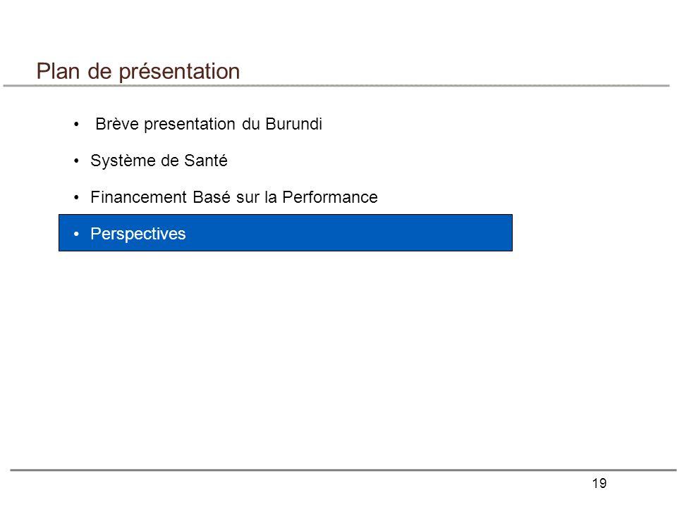 19 Plan de présentation Brève presentation du Burundi Système de Santé Financement Basé sur la Performance Perspectives