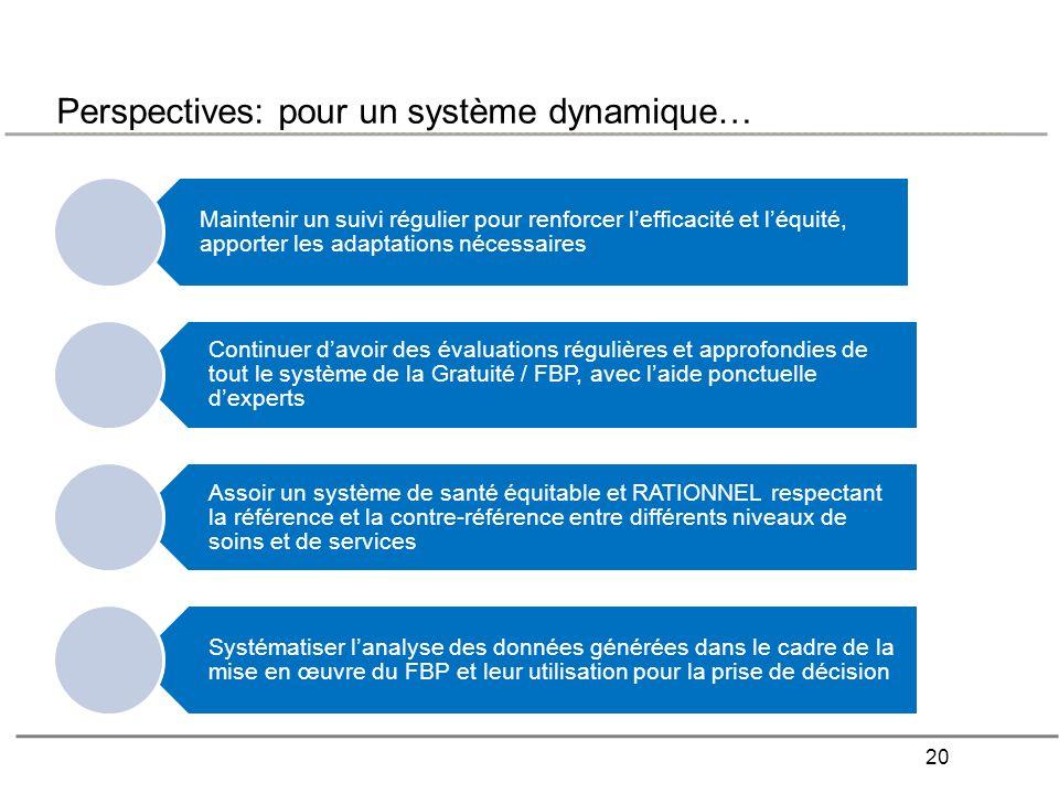 20 Perspectives: pour un système dynamique… Maintenir un suivi régulier pour renforcer lefficacité et léquité, apporter les adaptations nécessaires Co