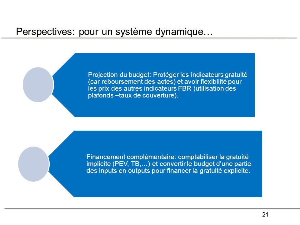 21 Perspectives: pour un système dynamique… Projection du budget: Protéger les indicateurs gratuité (car reboursement des actes) et avoir flexibilité pour les prix des autres indicateurs FBR (utilisation des plafonds –taux de couverture).