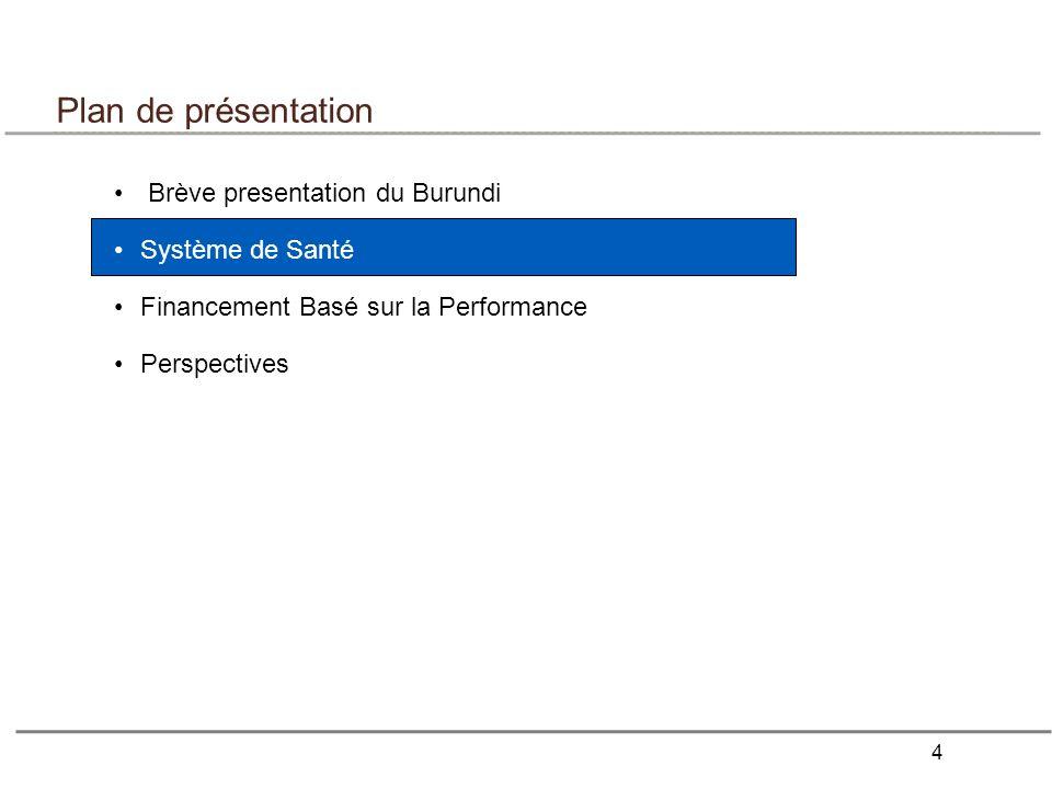 4 Plan de présentation Brève presentation du Burundi Système de Santé Financement Basé sur la Performance Perspectives